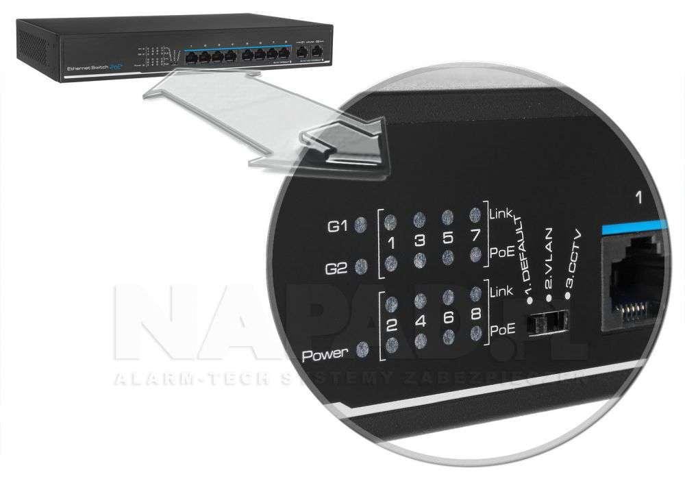 PX-SW8-U2 IPOX 3 tryby obrazu