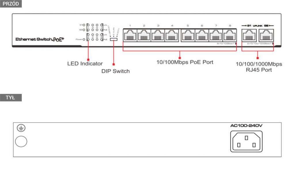 PX-SW8-U2 IPOX schemat opisowy
