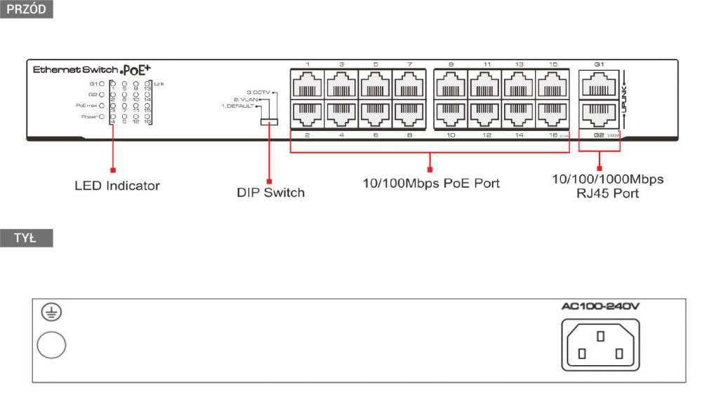 PX-SW16-U2 IPOX schemat opisowy