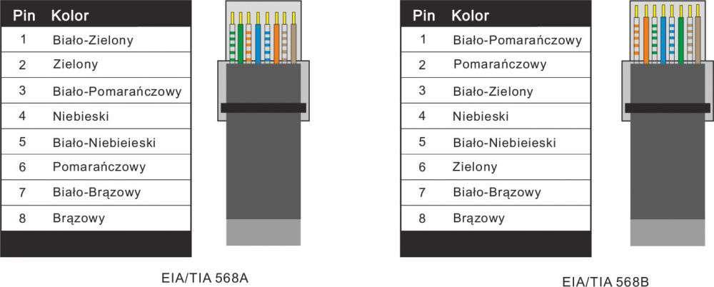 IPOX schemat przewodowy
