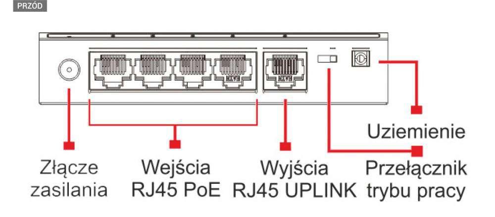 PX-SW4-U1 IPOX schemat opisowy