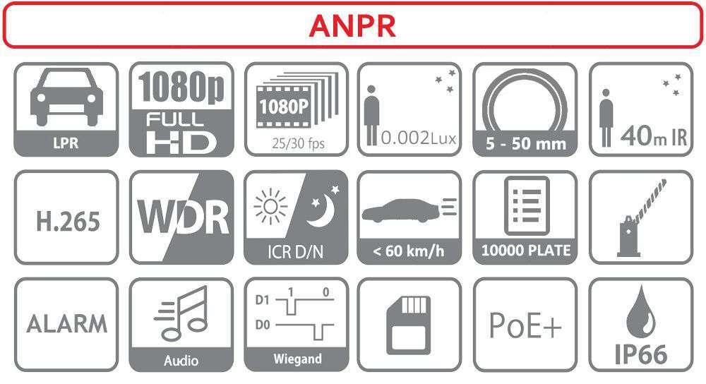 Kamera bramowa IP ANPR ITC237-PU1B-IR-WIEGAND DAHUA (2MPX)