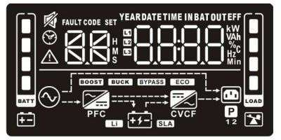 PowerWalker VI 3000 CW panel LCD