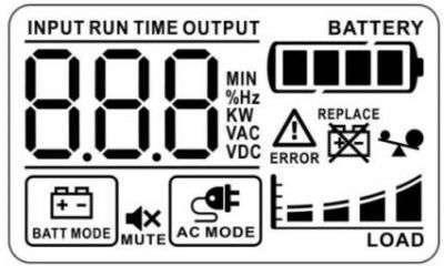 PowerWalker VI 1200 CSW FR panel LCD