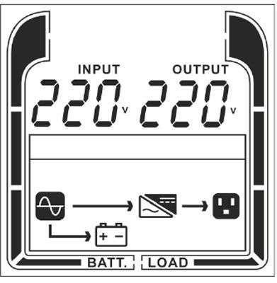 PowerWalker VFI 1000 AT FR wyświetlacz LCD