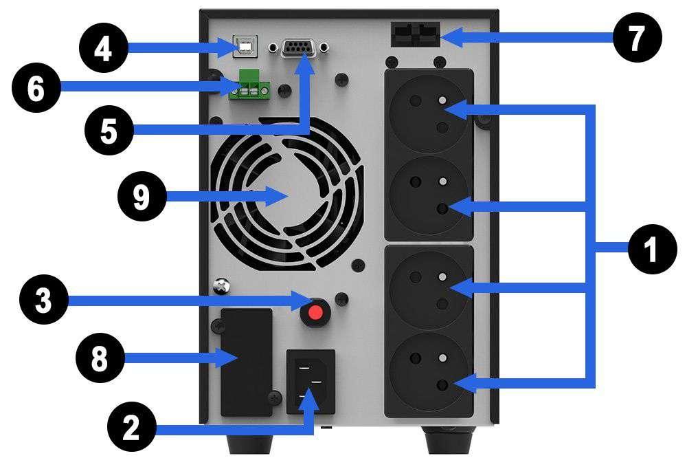 Opis złącz w zasilaczu awaryjnym UPS Power Walker serii VFI AT FR