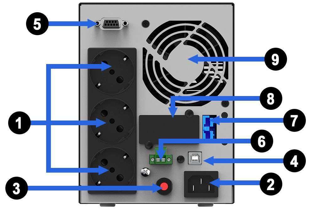 Opis złącz w zasilaczu awaryjnym UPS Power Walker serii VFI AT