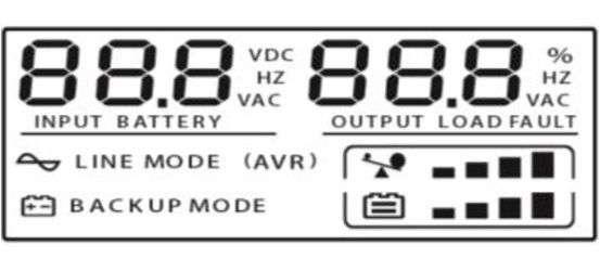 PowerWalker VI 650 SHL IEC wyświetlacz