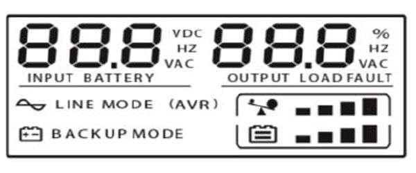 PowerWalker VI 650 GX wyświetlacz