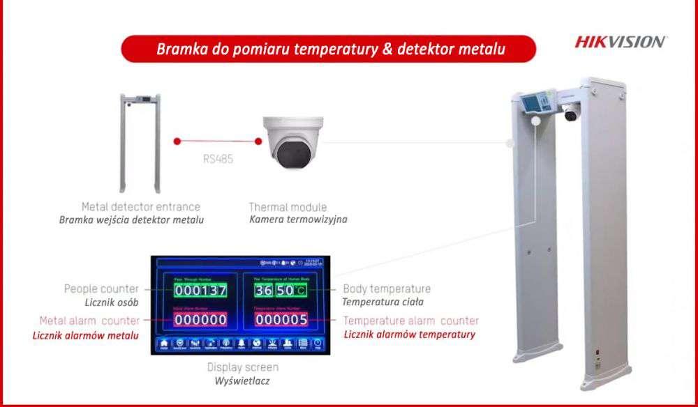 ISD-SMG318LT-F HikVision bramka do pomiaru temperatury ciała & detektor metalu
