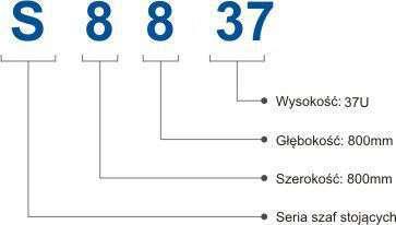 model szaf rack systems