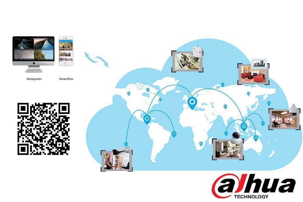 interfejs cms dahua easy4ip cloud chmura p2p monitoring