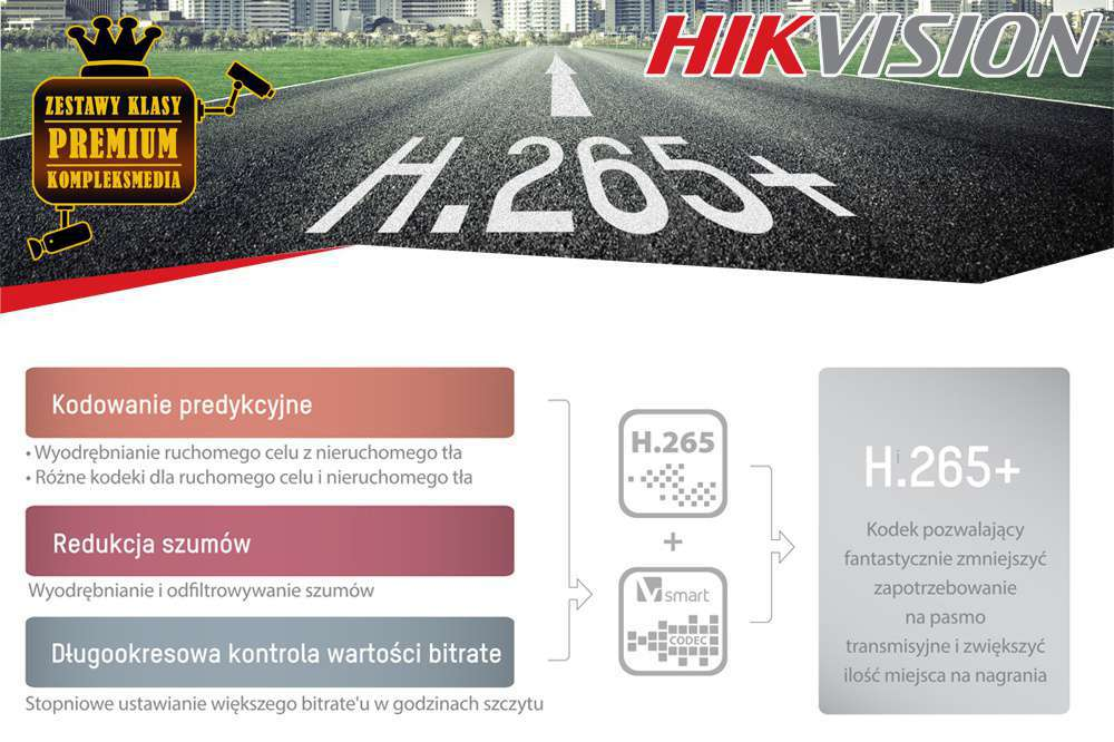 system kodowania h265 h.265 monitoring zestaw hikvision hdtvi hd-tvi