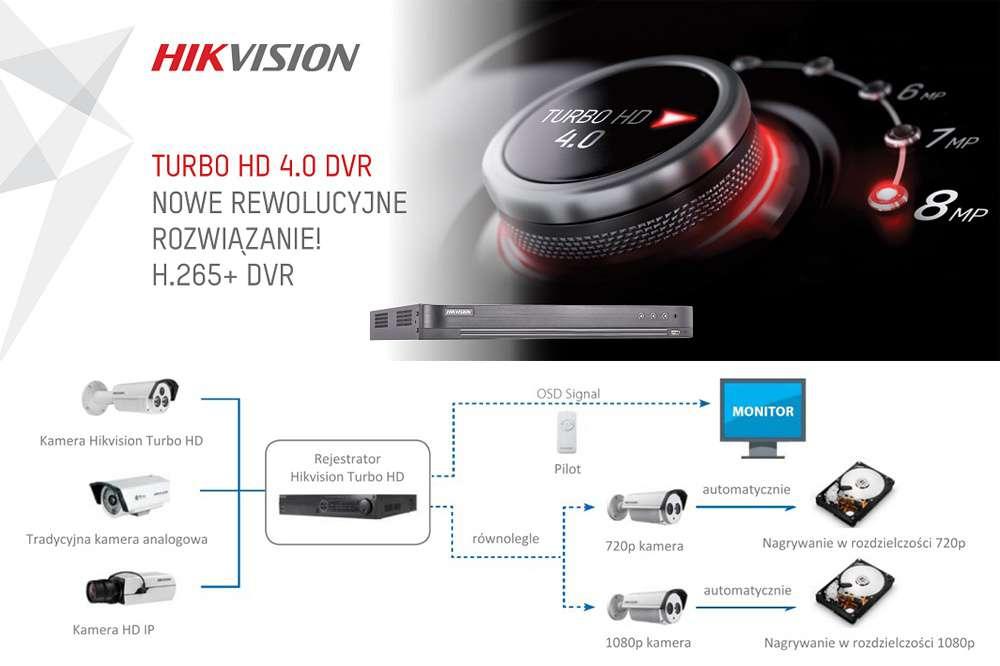 HIKVISION- TURBO HD v4.0