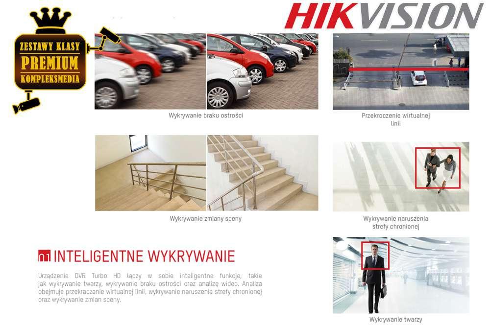 inteligentne systemy detekcji i analizy obrazu hikvision ivs