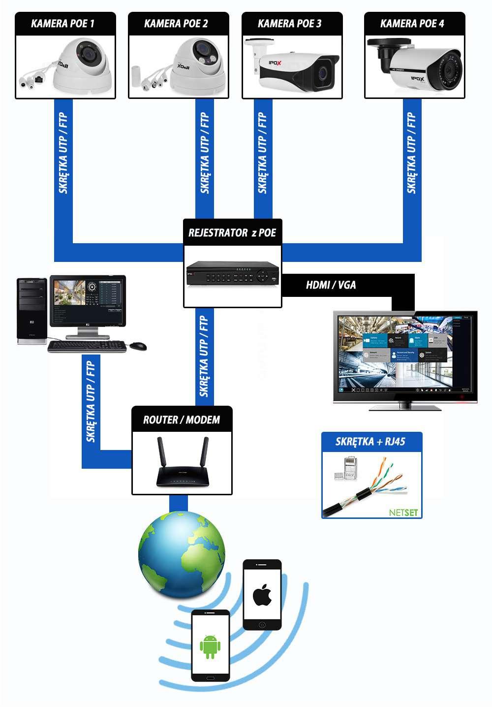 jakie monitoring wybrać cena zestawu do monitoringu