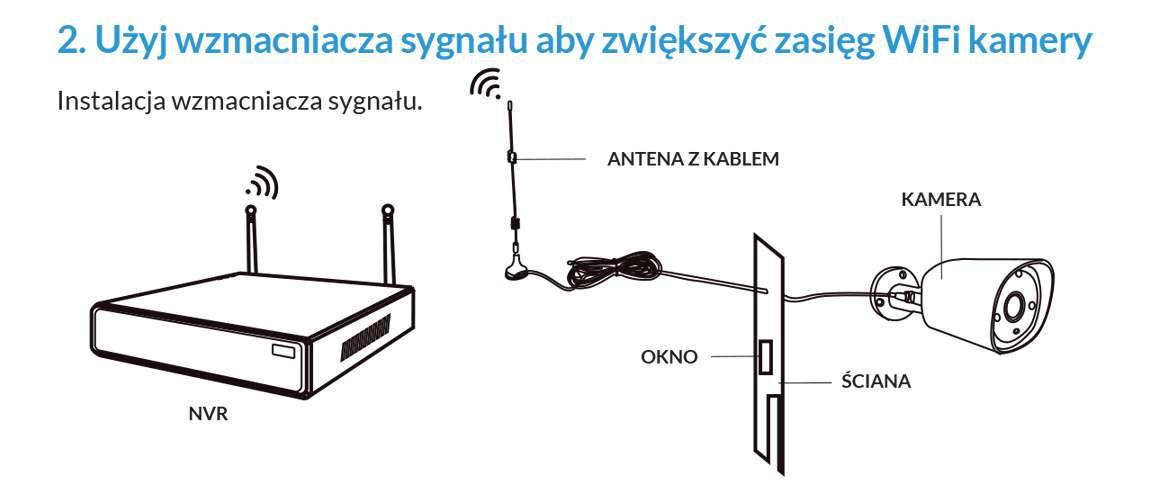 wzmacniacz sygnału bezprzewodowego wifi do kamer lanberg