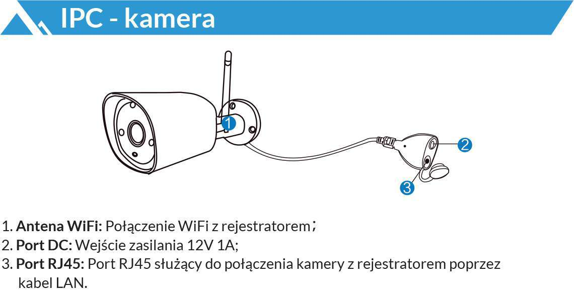 kamera bezprzewodowa wifi lanberg legenda