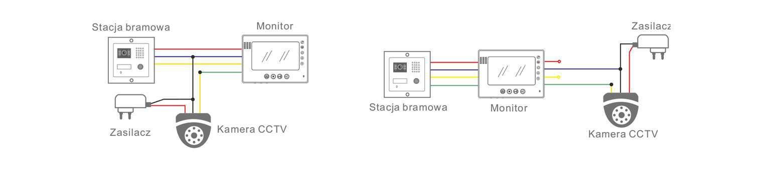 analogowe wideodomofony vidos schemat cctv